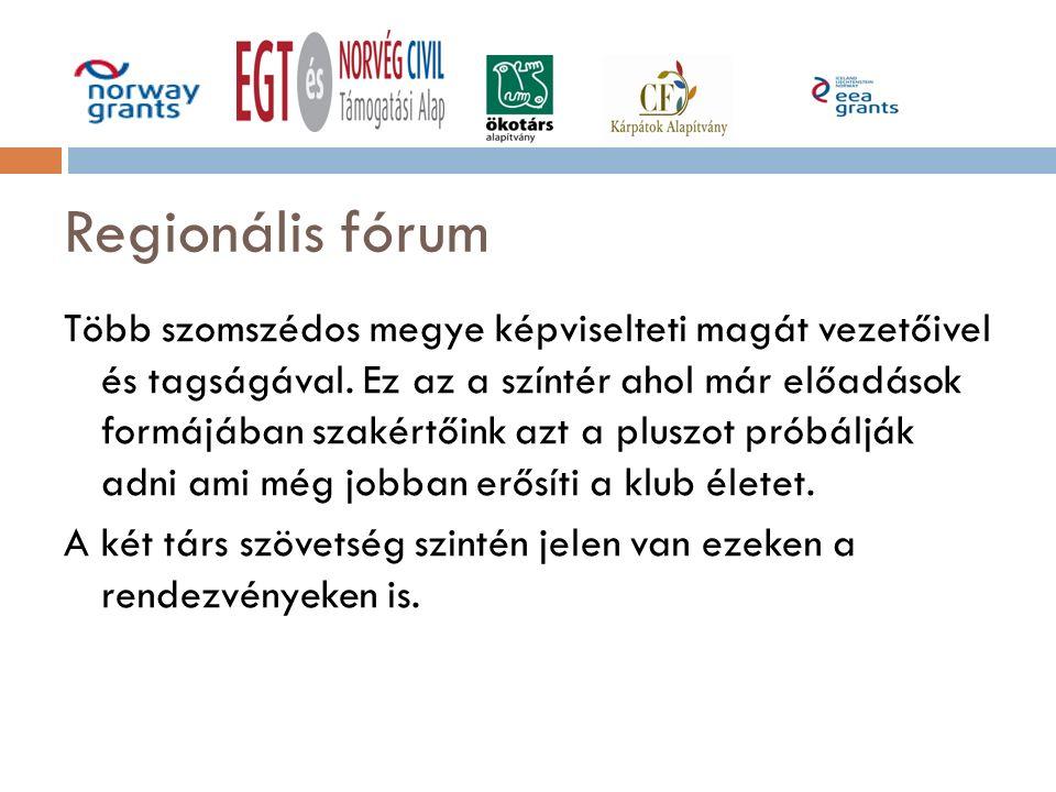 Regionális fórum Több szomszédos megye képviselteti magát vezetőivel és tagságával. Ez az a színtér ahol már előadások formájában szakértőink azt a pl