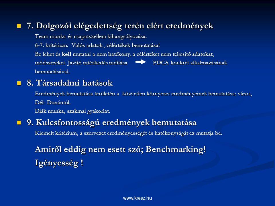 www.kresz.hu 7. Dolgozói elégedettség terén elért eredmények 7.