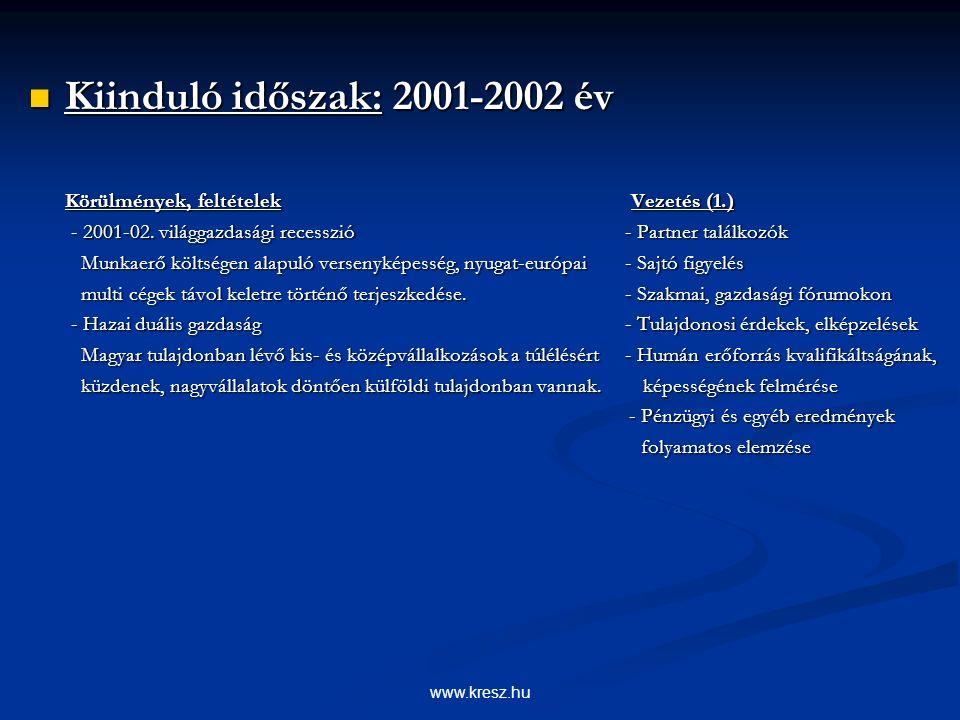 www.kresz.hu Kiinduló időszak: 2001-2002 év Kiinduló időszak: 2001-2002 év Körülmények, feltételek Vezetés (1.) Körülmények, feltételek Vezetés (1.) - 2001-02.