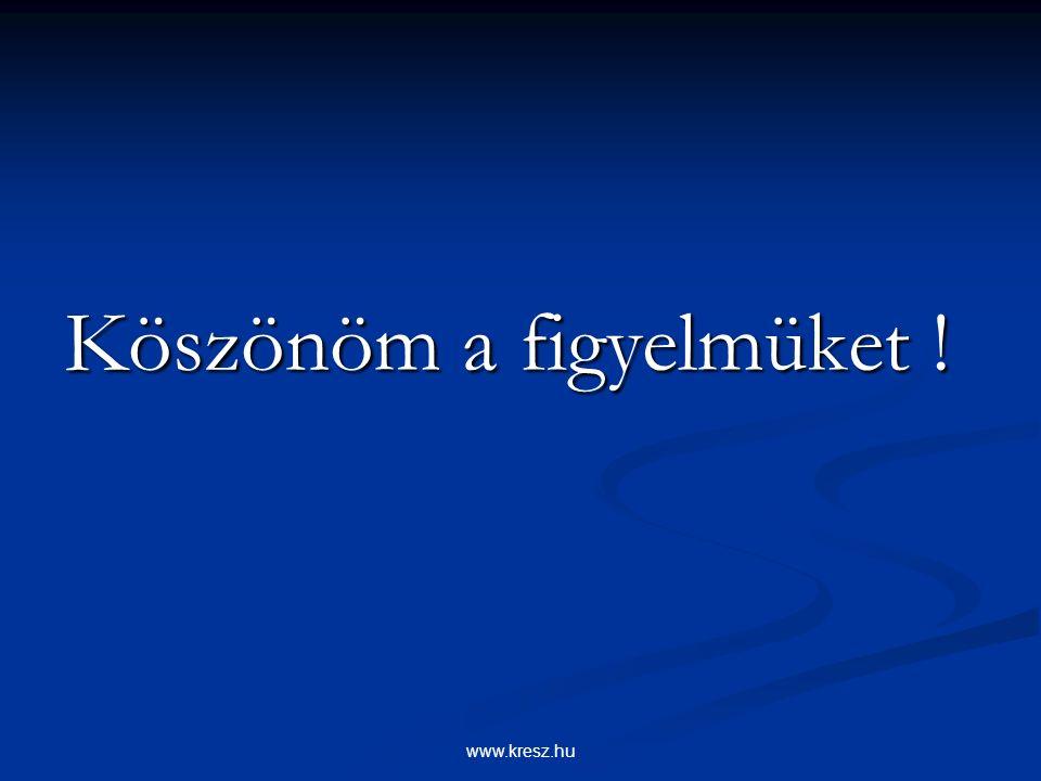www.kresz.hu Köszönöm a figyelmüket !