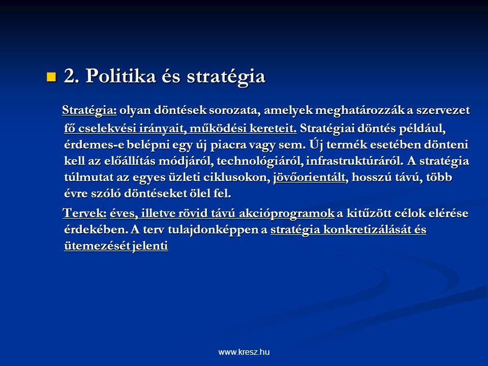 www.kresz.hu 2. Politika és stratégia 2.
