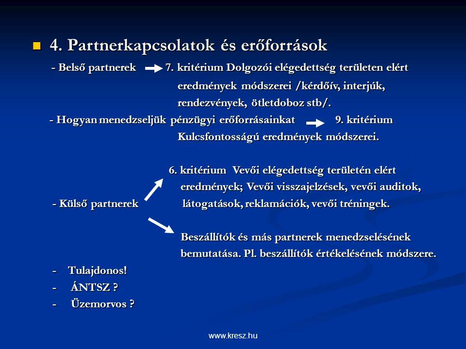 www.kresz.hu 4. Partnerkapcsolatok és erőforrások 4.