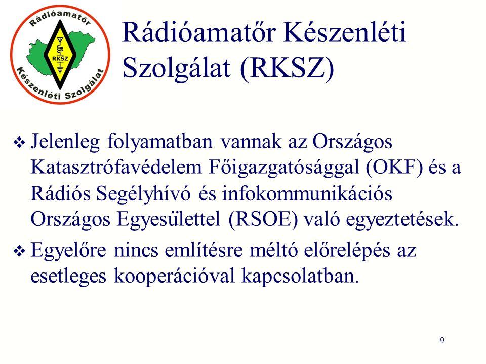 Rádióamatőr Készenléti Szolgálat (RKSZ)  Jelenleg folyamatban vannak az Országos Katasztrófavédelem Főigazgatósággal (OKF) és a Rádiós Segélyhívó és infokommunikációs Országos Egyesu ̈ lettel (RSOE) való egyeztetések.