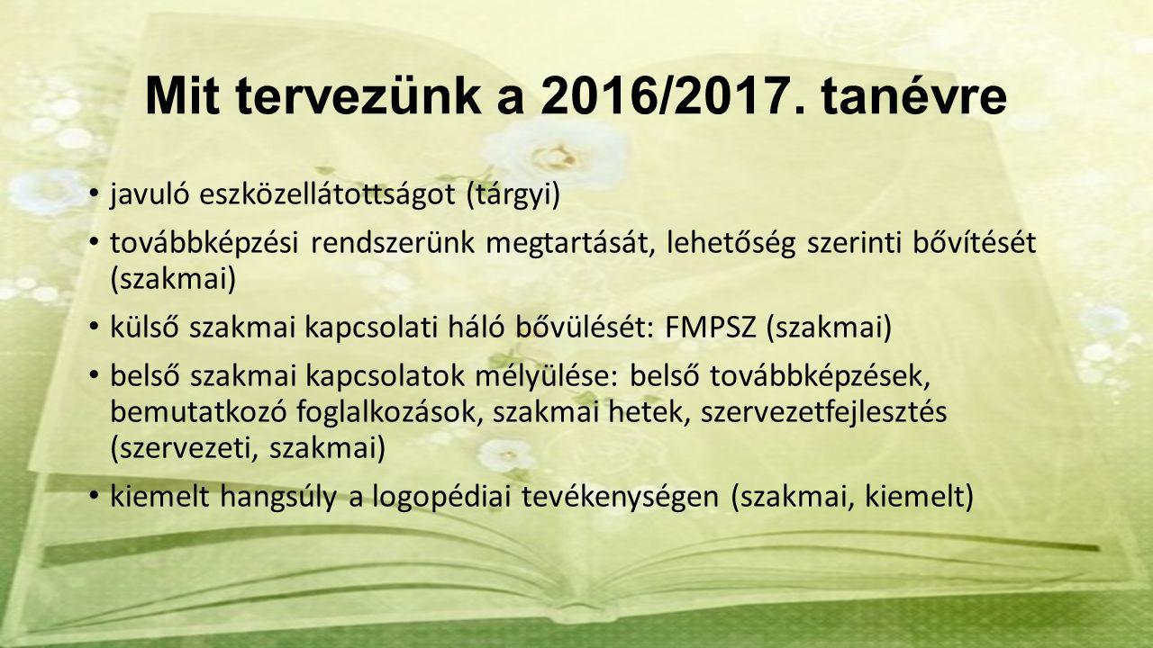 Mit tervezünk a 2016/2017. tanévre javuló eszközellátottságot (tárgyi) továbbképzési rendszerünk megtartását, lehetőség szerinti bővítését (szakmai) k