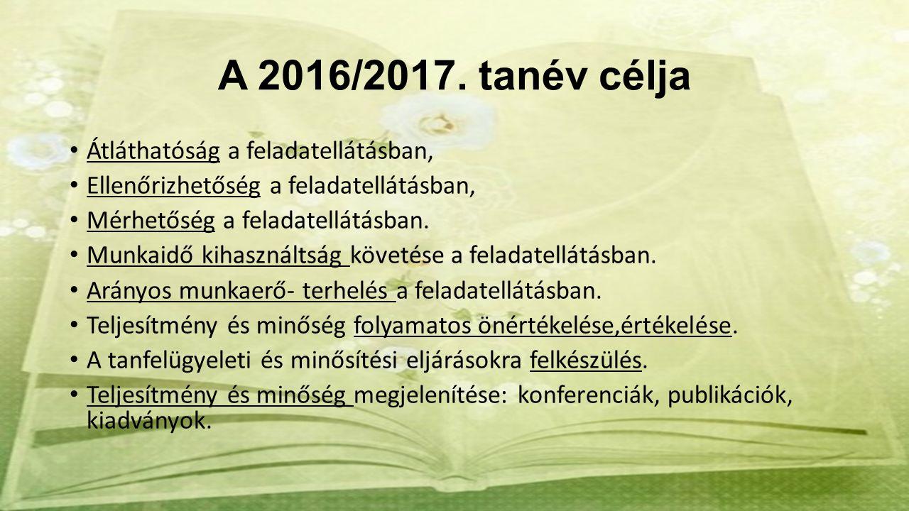 A 2016/2017. tanév célja Átláthatóság a feladatellátásban, Ellenőrizhetőség a feladatellátásban, Mérhetőség a feladatellátásban. Munkaidő kihasználtsá