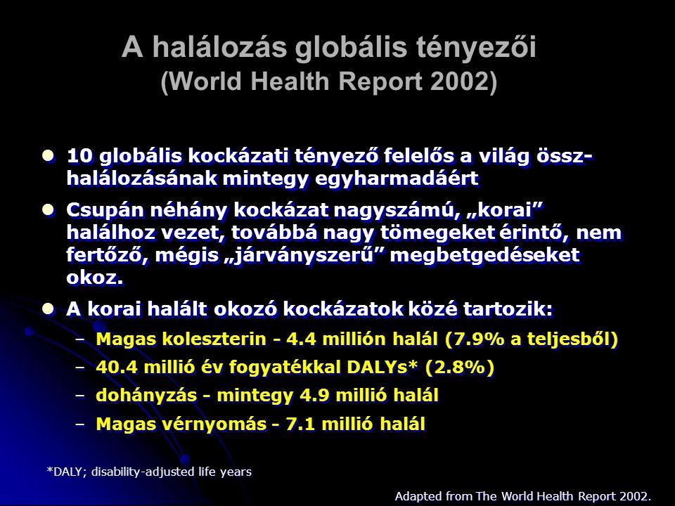 """A halálozás globális tényezői (World Health Report 2002) 10 globális kockázati tényező felelős a világ össz- halálozásának mintegy egyharmadáért 10 globális kockázati tényező felelős a világ össz- halálozásának mintegy egyharmadáért Csupán néhány kockázat nagyszámú, """"korai halálhoz vezet, továbbá nagy tömegeket érintő, nem fertőző, mégis """"járványszerű megbetgedéseket okoz."""