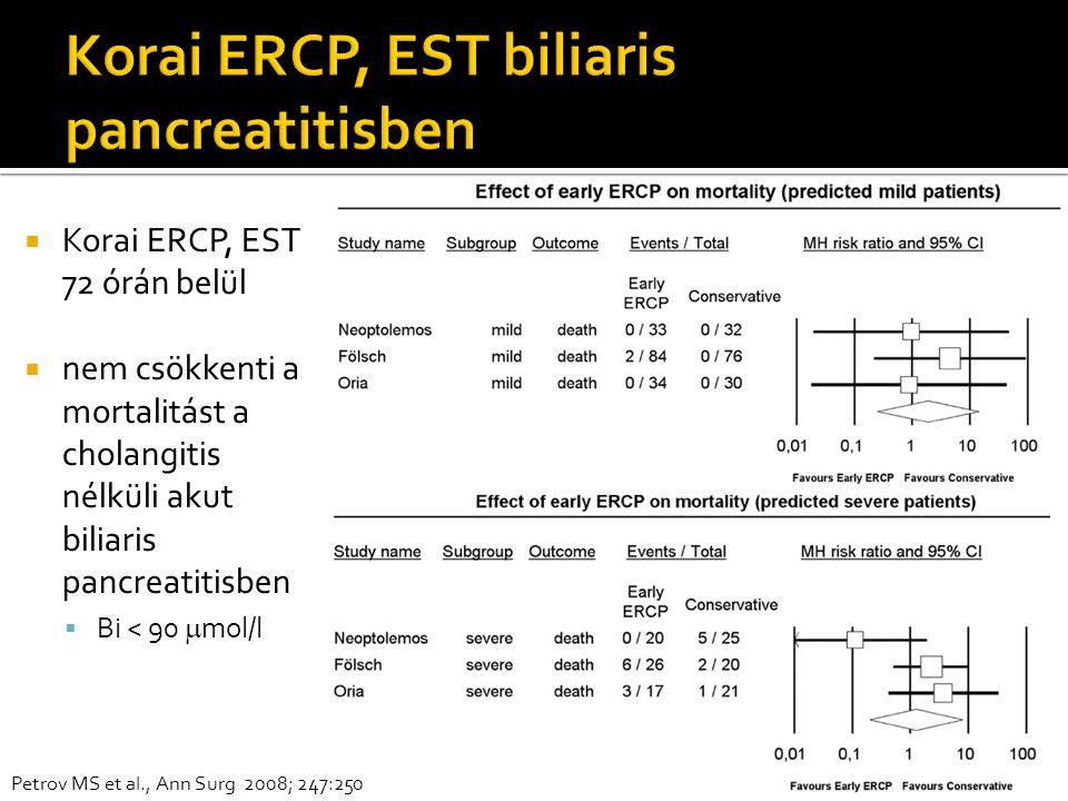  Korai ERCP, EST 72 órán belül  nem csökkenti a mortalitást a cholangitis nélküli akut biliaris pancreatitisben  Bi < 90  mol/l Petrov MS et al.,