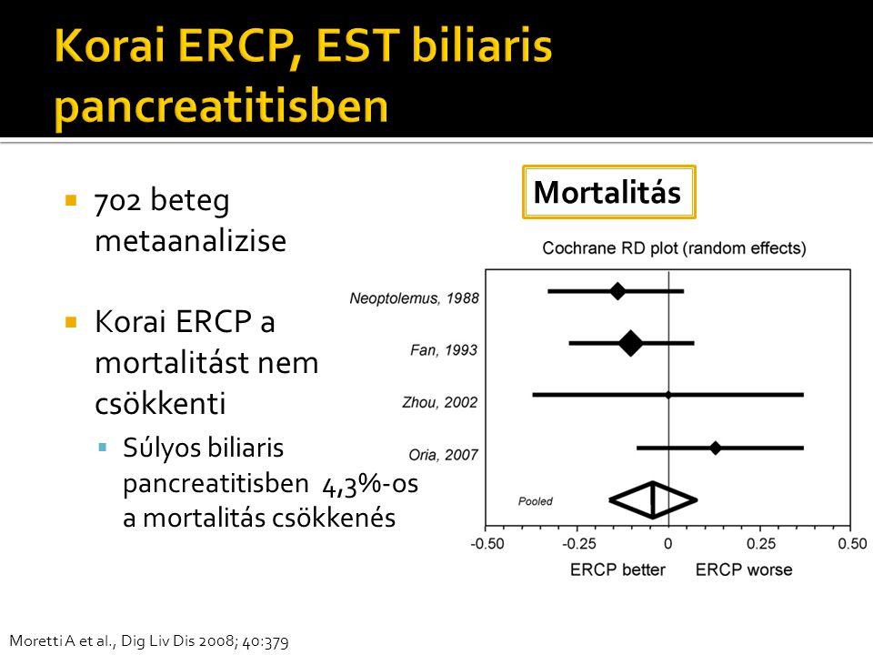  702 beteg metaanalizise  Korai ERCP a mortalitást nem csökkenti  Súlyos biliaris pancreatitisben 4,3%-os a mortalitás csökkenés Mortalitás Moretti A et al., Dig Liv Dis 2008; 40:379