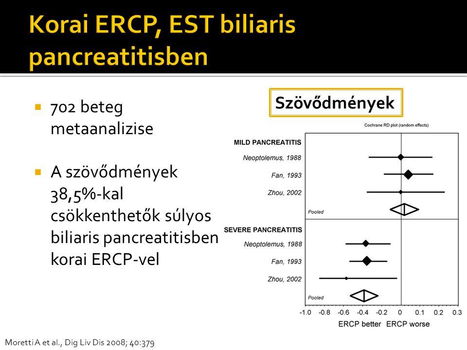  702 beteg metaanalizise  A szövődmények 38,5%-kal csökkenthetők súlyos biliaris pancreatitisben korai ERCP-vel Szövődmények Moretti A et al., Dig Liv Dis 2008; 40:379