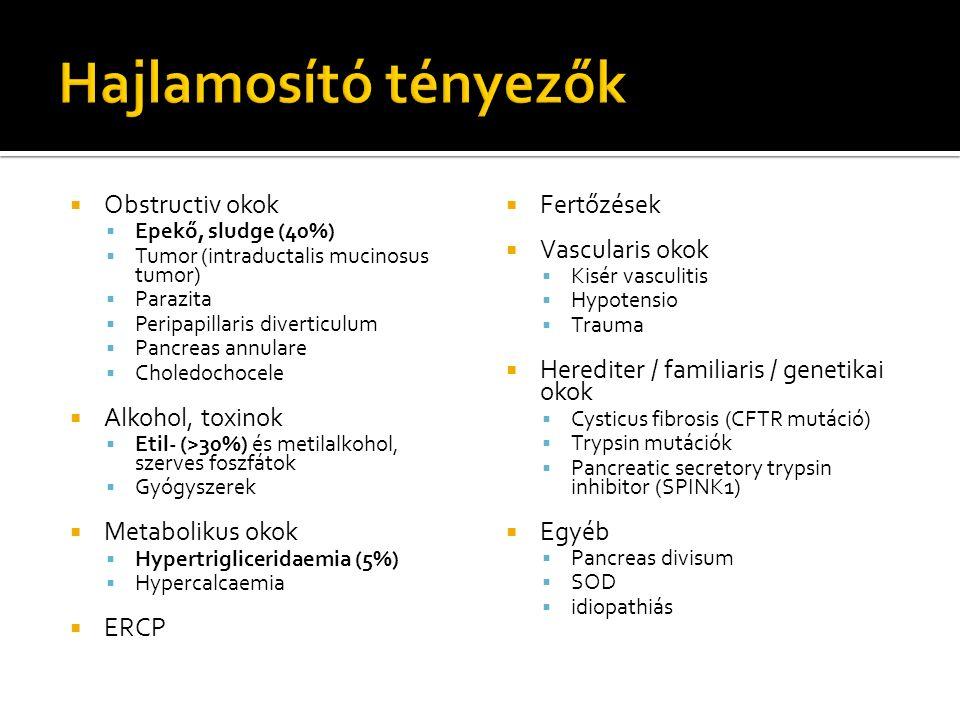  Obstructiv okok  Epekő, sludge (40%)  Tumor (intraductalis mucinosus tumor)  Parazita  Peripapillaris diverticulum  Pancreas annulare  Choledochocele  Alkohol, toxinok  Etil- (>30%) és metilalkohol, szerves foszfátok  Gyógyszerek  Metabolikus okok  Hypertrigliceridaemia (5%)  Hypercalcaemia  ERCP  Fertőzések  Vascularis okok  Kisér vasculitis  Hypotensio  Trauma  Herediter / familiaris / genetikai okok  Cysticus fibrosis (CFTR mutáció)  Trypsin mutációk  Pancreatic secretory trypsin inhibitor (SPINK1)  Egyéb  Pancreas divisum  SOD  idiopathiás