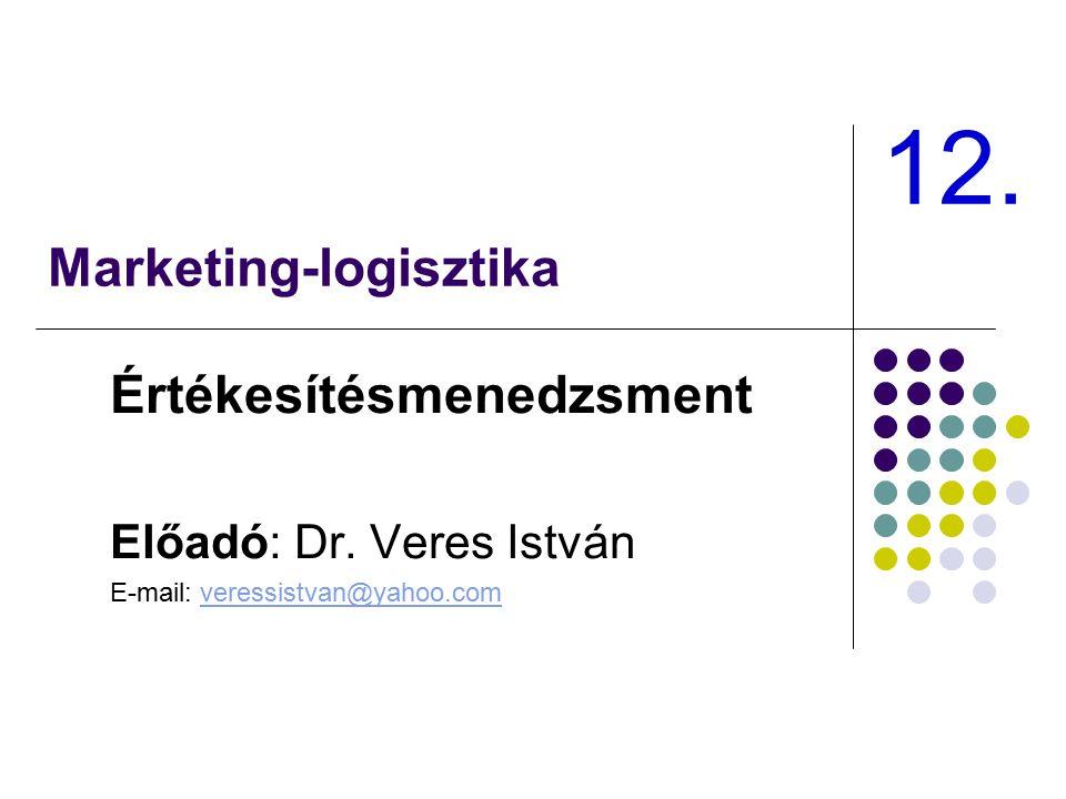 Marketing-logisztika Értékesítésmenedzsment Előadó: Dr. Veres István E-mail: veressistvan@yahoo.comveressistvan@yahoo.com 12.