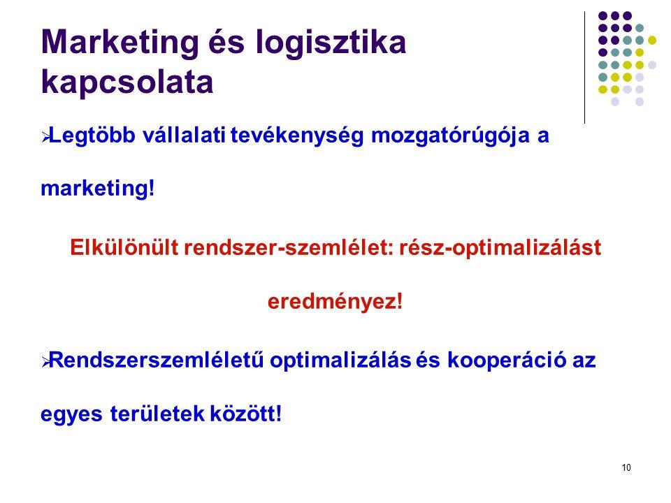 10 Marketing és logisztika kapcsolata  Legtöbb vállalati tevékenység mozgatórúgója a marketing! Elkülönült rendszer-szemlélet: rész-optimalizálást er