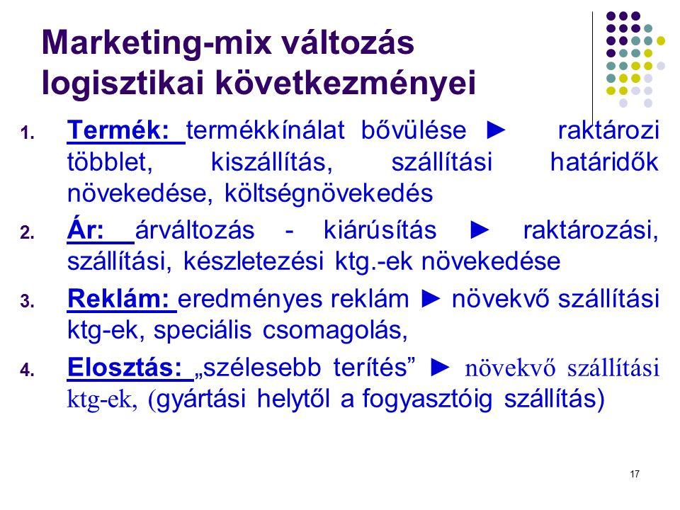 17 Marketing-mix változás logisztikai következményei 1. Termék: termékkínálat bővülése ► raktározi többlet, kiszállítás, szállítási határidők növekedé