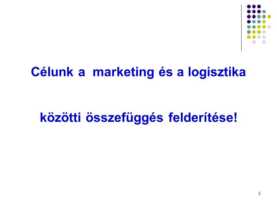 13 Marketing-logisztika Tágabb értelmezése:  Vállalati értékesítési oldal (output): késztermék értékesítés  Vállalati beszerzési oldal: raktározási költségek, beszerzési utak, rövid beszállítási határidő, Együttes értelmezés a vállalati eredményesség érdekében!