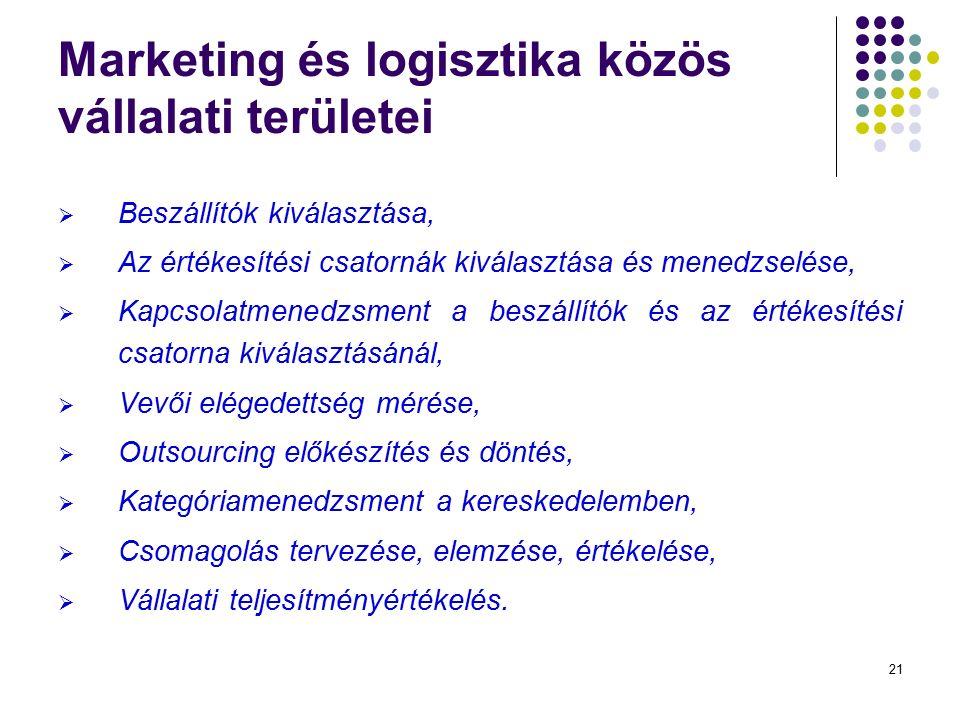 21 Marketing és logisztika közös vállalati területei  Beszállítók kiválasztása,  Az értékesítési csatornák kiválasztása és menedzselése,  Kapcsolatmenedzsment a beszállítók és az értékesítési csatorna kiválasztásánál,  Vevői elégedettség mérése,  Outsourcing előkészítés és döntés,  Kategóriamenedzsment a kereskedelemben,  Csomagolás tervezése, elemzése, értékelése,  Vállalati teljesítményértékelés.
