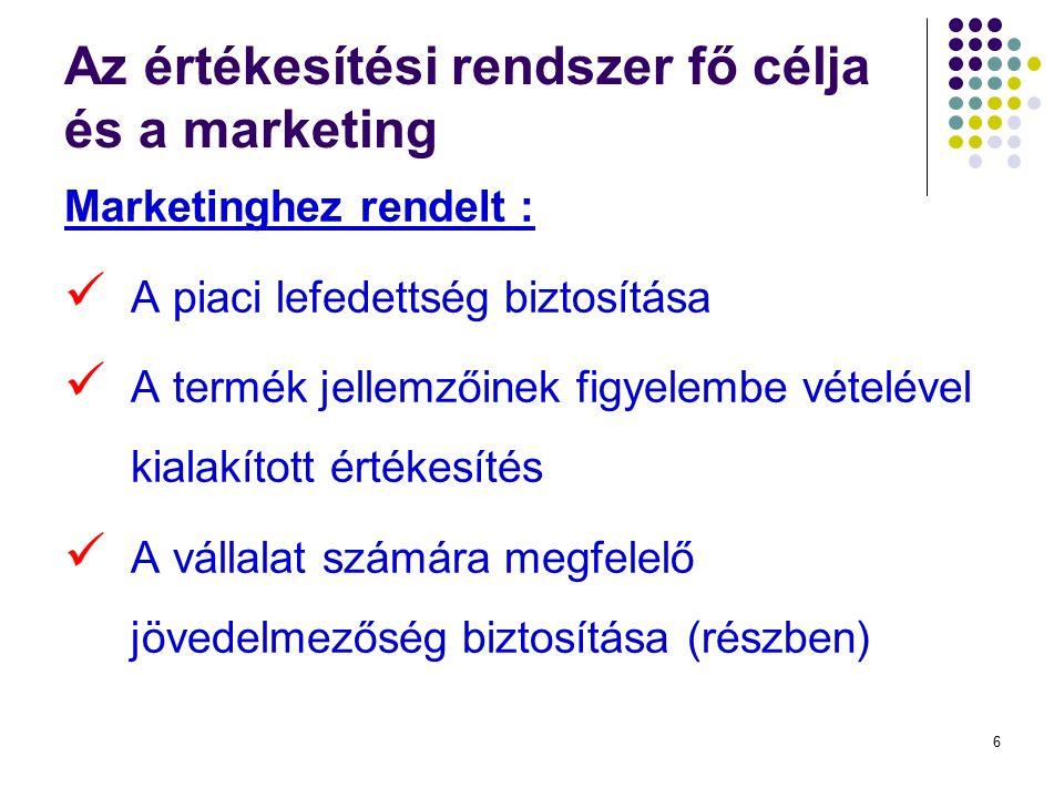 6 Az értékesítési rendszer fő célja és a marketing Marketinghez rendelt : A piaci lefedettség biztosítása A termék jellemzőinek figyelembe vételével kialakított értékesítés A vállalat számára megfelelő jövedelmezőség biztosítása (részben)