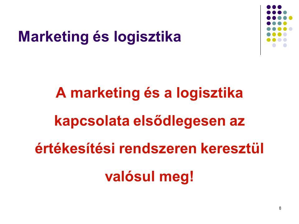 8 Marketing és logisztika A marketing és a logisztika kapcsolata elsődlegesen az értékesítési rendszeren keresztül valósul meg!