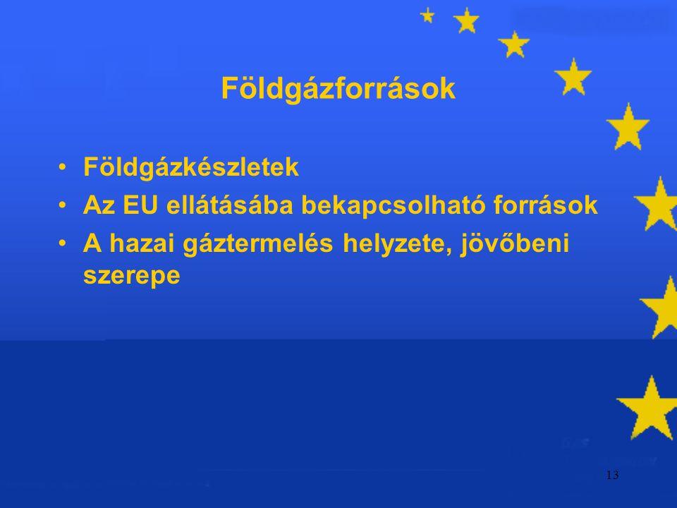 13 Földgázforrások Földgázkészletek Az EU ellátásába bekapcsolható források A hazai gáztermelés helyzete, jövőbeni szerepe