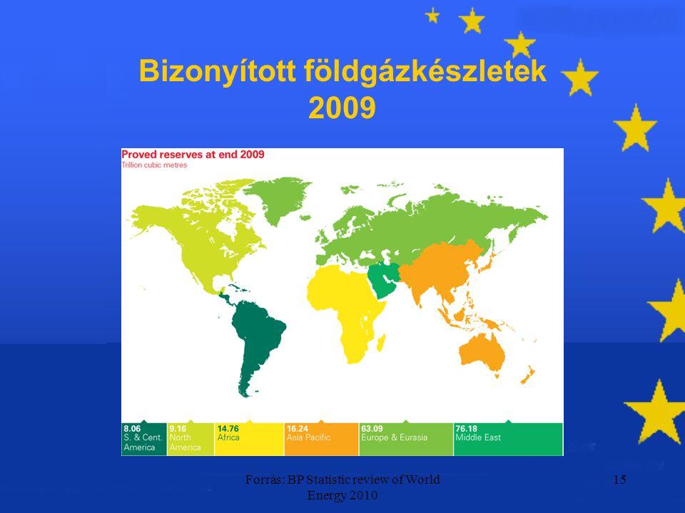 Forrás: BP Statistic review of World Energy 2010 15 Bizonyított földgázkészletek 2009