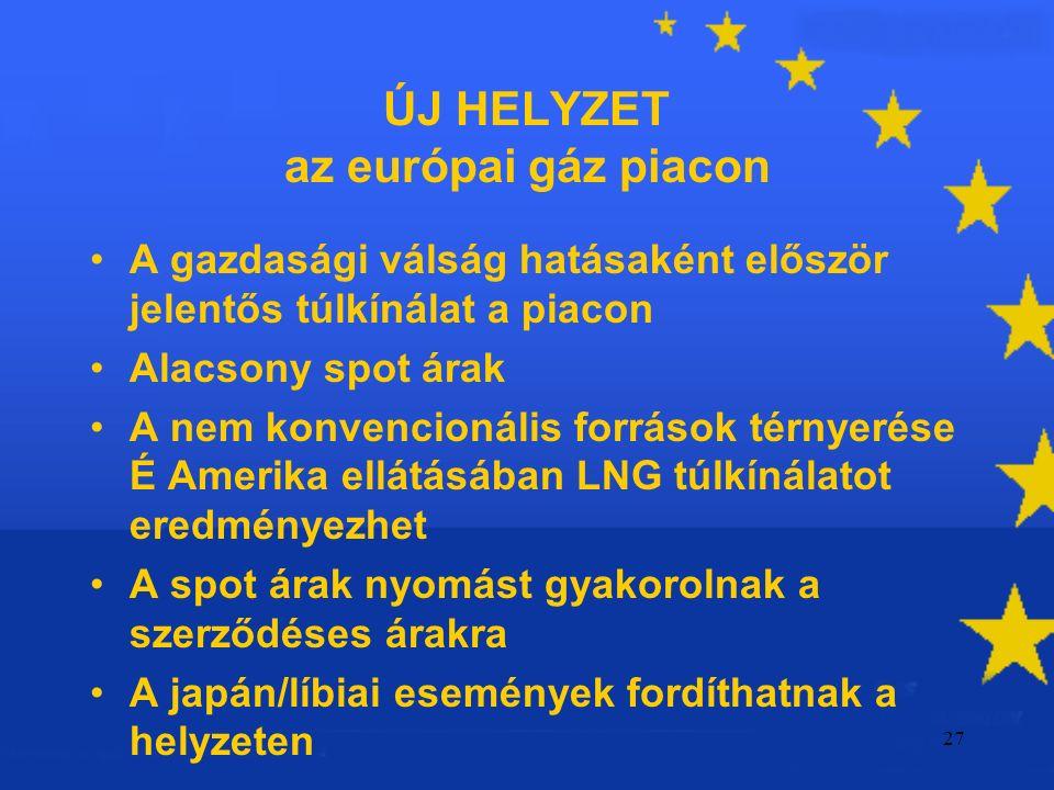 27 ÚJ HELYZET az európai gáz piacon A gazdasági válság hatásaként először jelentős túlkínálat a piacon Alacsony spot árak A nem konvencionális források térnyerése É Amerika ellátásában LNG túlkínálatot eredményezhet A spot árak nyomást gyakorolnak a szerződéses árakra A japán/líbiai események fordíthatnak a helyzeten