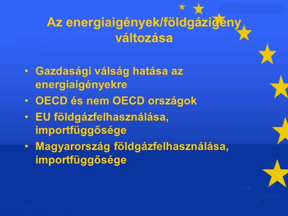 3 Az energiaigények/földgázigény változása Gazdasági válság hatása az energiaigényekre OECD és nem OECD országok EU földgázfelhasználása, importfüggősége Magyarország földgázfelhasználása, importfüggősége