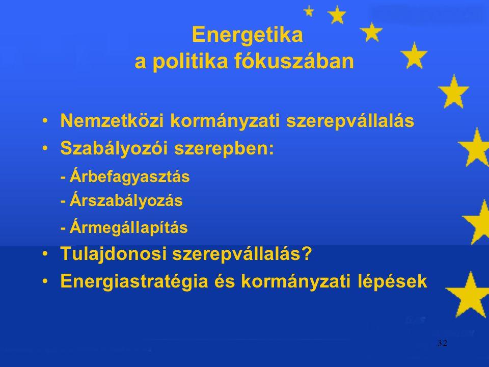 32 Energetika a politika fókuszában Nemzetközi kormányzati szerepvállalás Szabályozói szerepben: - Árbefagyasztás - Árszabályozás - Ármegállapítás Tulajdonosi szerepvállalás.