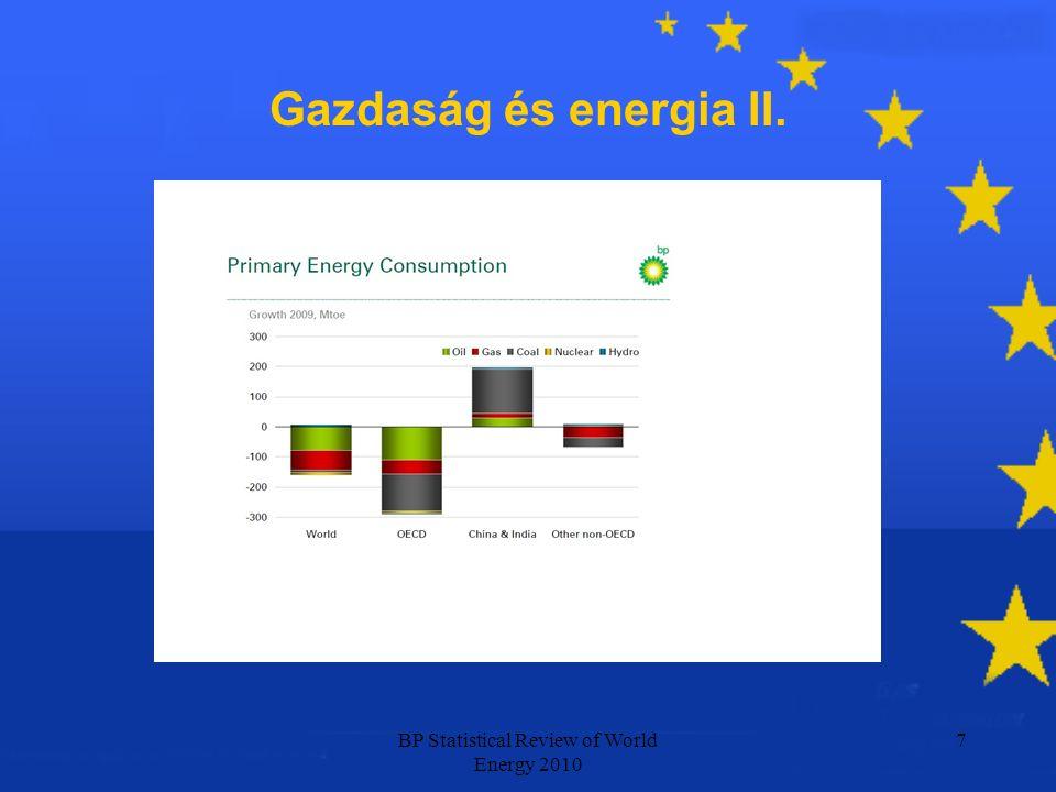 BP Statistical review of World Energy 2010 8 Földgázigény alakulása