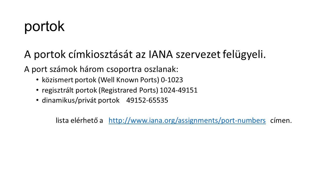 portok A portok címkiosztását az IANA szervezet felügyeli. A port számok három csoportra oszlanak: közismert portok (Well Known Ports) 0-1023 regisztr