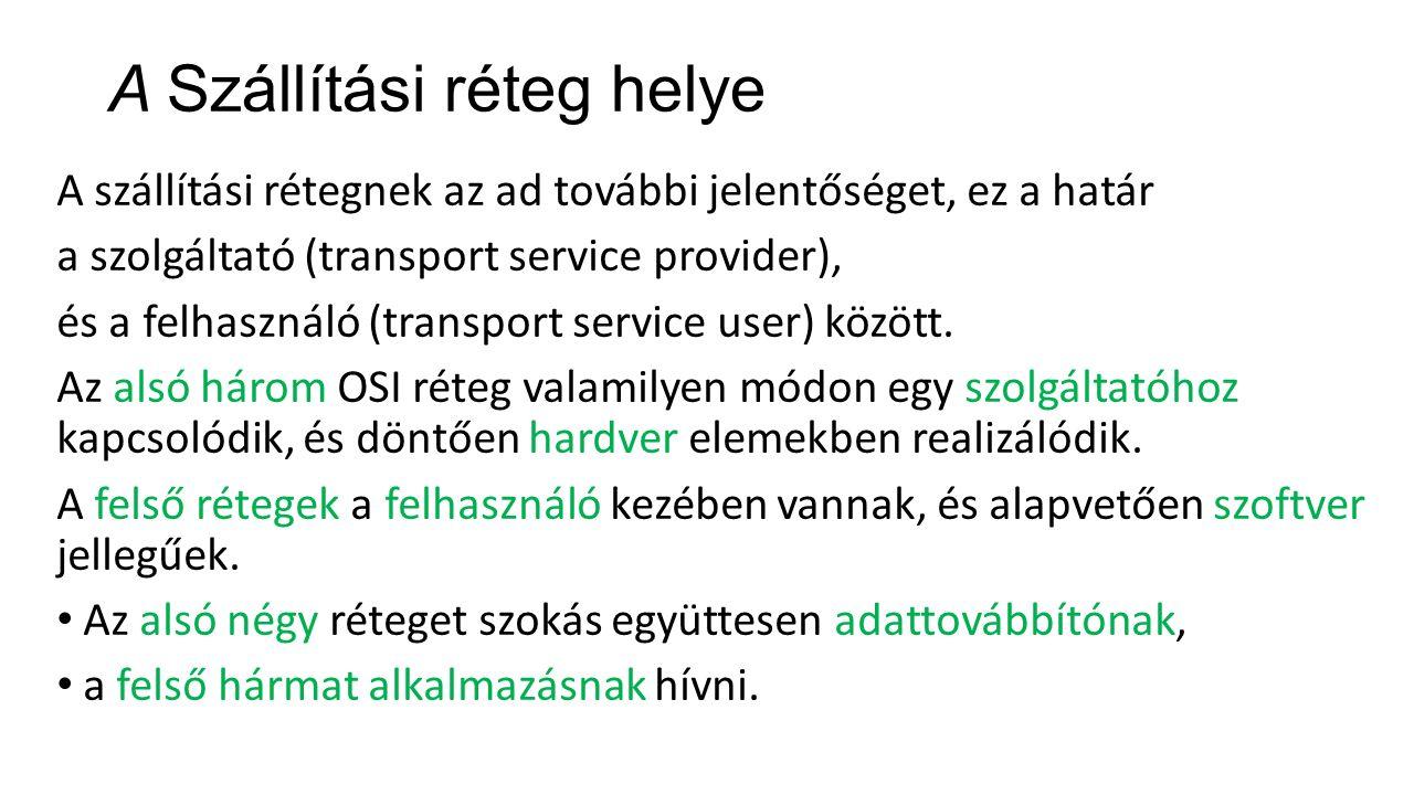 A Szállítási réteg helye A szállítási rétegnek az ad további jelentőséget, ez a határ a szolgáltató (transport service provider), és a felhasználó (tr