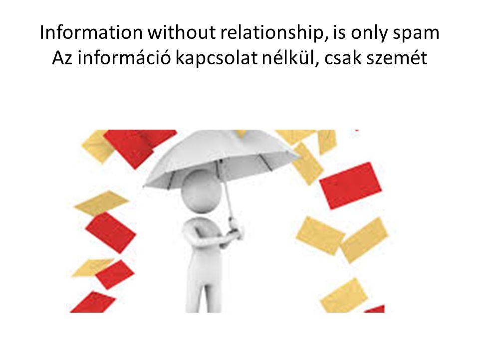 Information without relationship, is only spam Az információ kapcsolat nélkül, csak szemét
