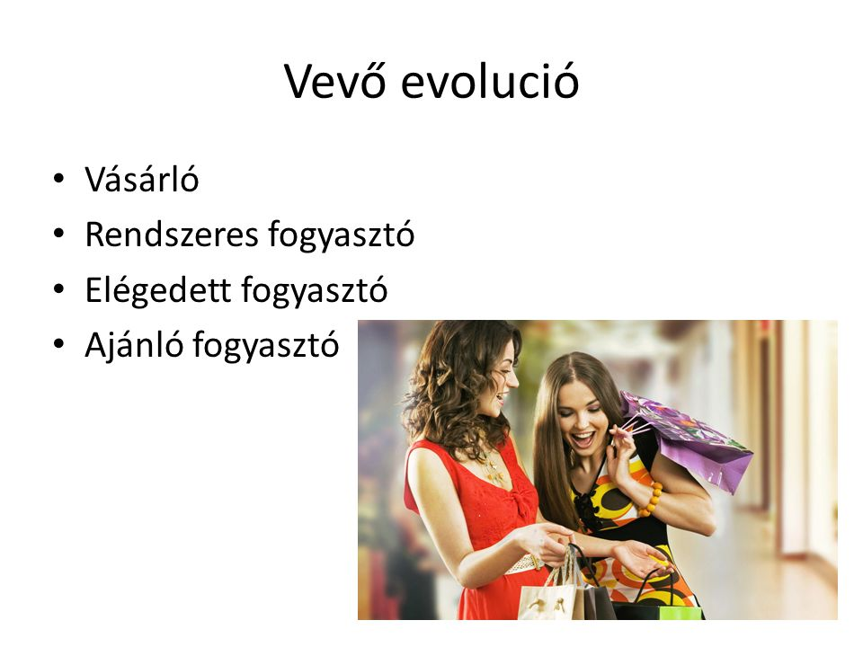 Vevő evolució Vásárló Rendszeres fogyasztó Elégedett fogyasztó Ajánló fogyasztó