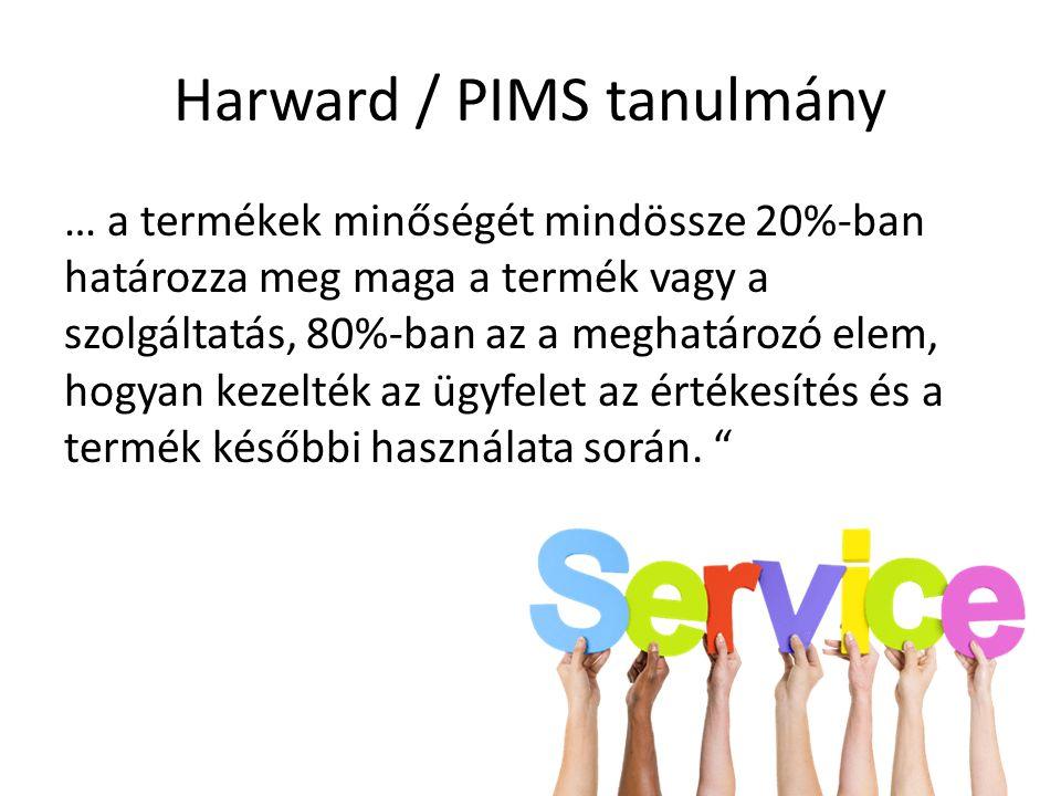 Harward / PIMS tanulmány … a termékek minőségét mindössze 20%-ban határozza meg maga a termék vagy a szolgáltatás, 80%-ban az a meghatározó elem, hogyan kezelték az ügyfelet az értékesítés és a termék későbbi használata során.