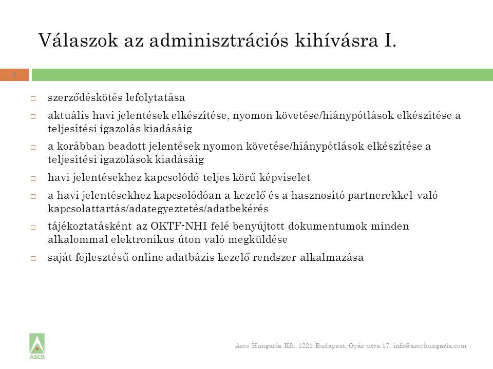 Válaszok az adminisztrációs kihívásra I. 3  szerződéskötés lefolytatása  aktuális havi jelentések elkészítése, nyomon követése/hiánypótlások elkészí