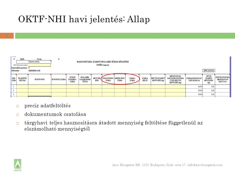 OKTF-NHI havi jelentés: Allap 6 Asco Hungaria Kft. 1221 Budapest, Gyár utca 17. info@ascohungaria.com  precíz adatfeltöltés  dokumentumok csatolása