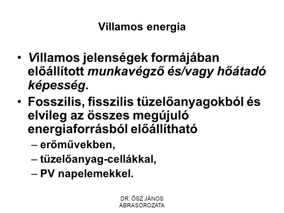 Villamos energia Villamos jelenségek formájában előállított munkavégző és/vagy hőátadó képesség.