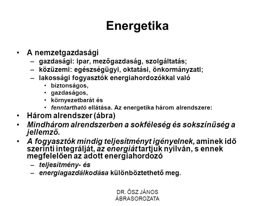 Energetika A nemzetgazdasági –gazdasági: ipar, mezőgazdaság, szolgáltatás; –közüzemi: egészségügyi, oktatási, önkormányzati; –lakossági fogyasztók energiahordozókkal való biztonságos, gazdaságos, környezetbarát és fenntartható ellátása.