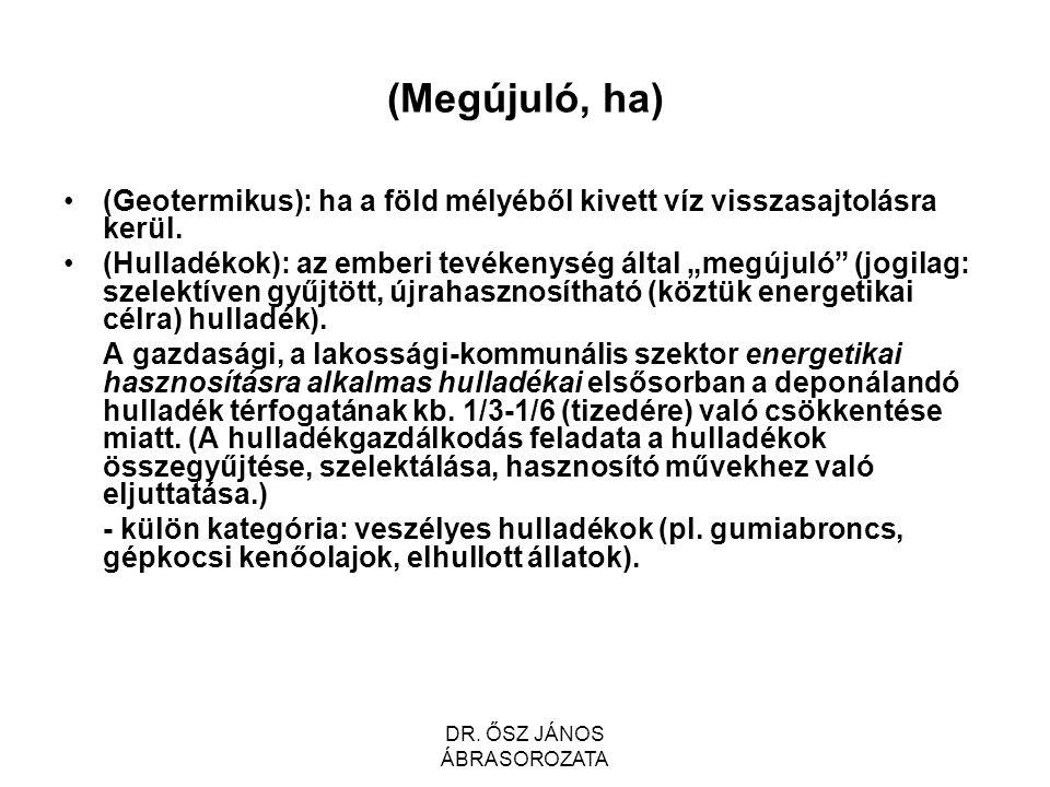 (Megújuló, ha) (Geotermikus): ha a föld mélyéből kivett víz visszasajtolásra kerül.
