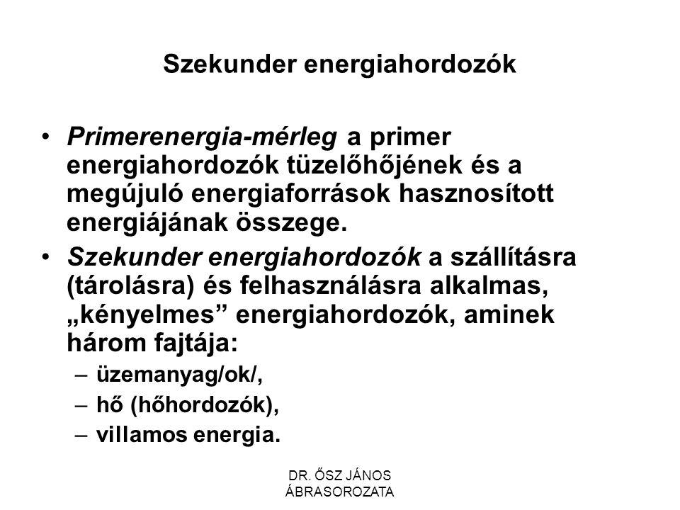 Szekunder energiahordozók Primerenergia-mérleg a primer energiahordozók tüzelőhőjének és a megújuló energiaforrások hasznosított energiájának összege.