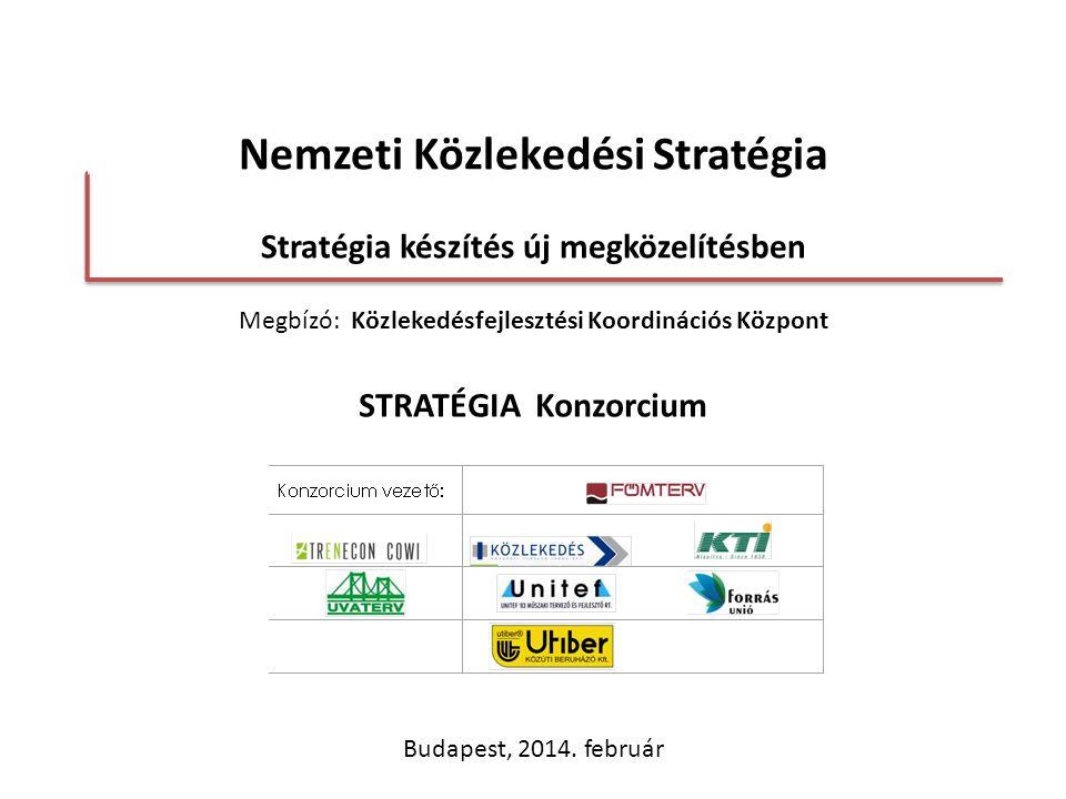 Nemzeti Közlekedési Stratégia Stratégia készítés új megközelítésben Megbízó: Közlekedésfejlesztési Koordinációs Központ STRATÉGIA Konzorcium Budapest, 2014.