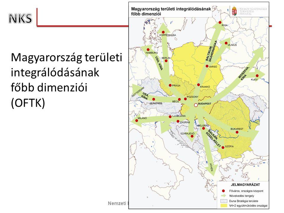 Magyarország területi integrálódásának főbb dimenziói (OFTK) 10 Nemzeti Közlekedési Stratégia