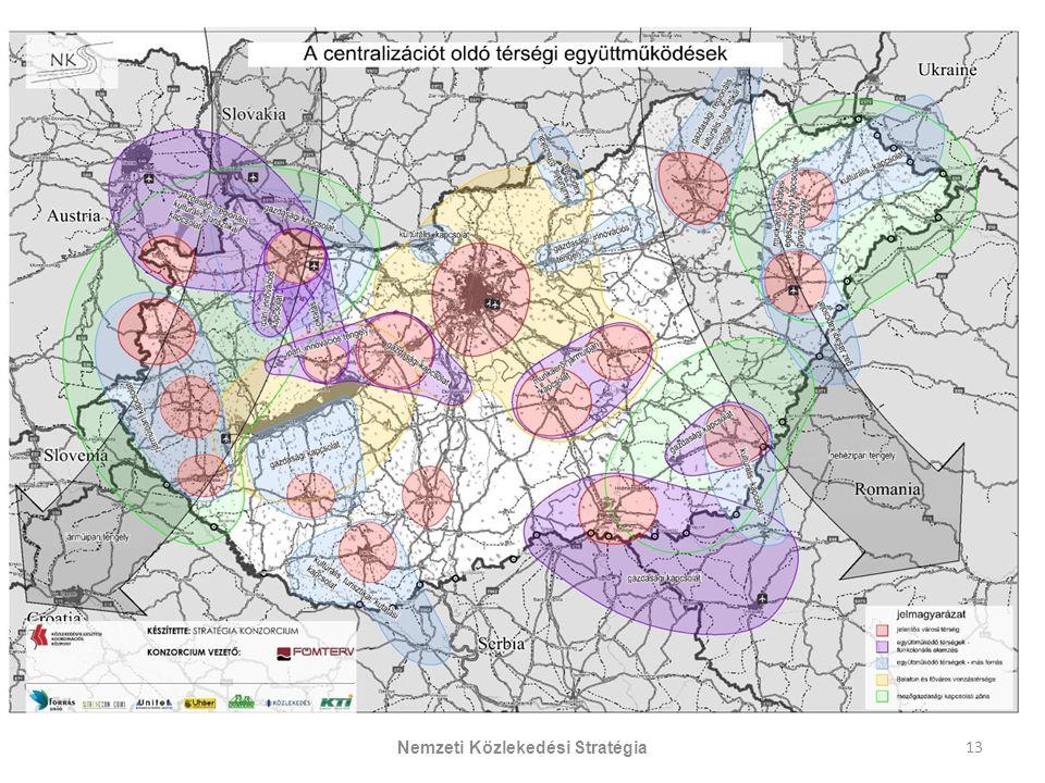 13 Nemzeti Közlekedési Stratégia