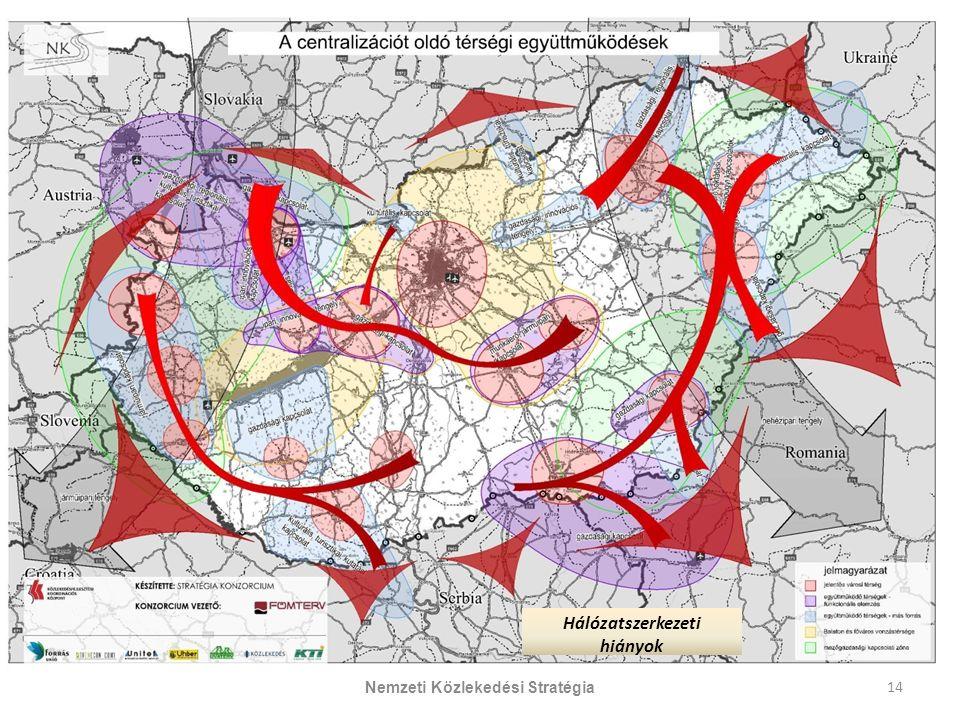 14 Nemzeti Közlekedési Stratégia Hálózatszerkezeti hiányok