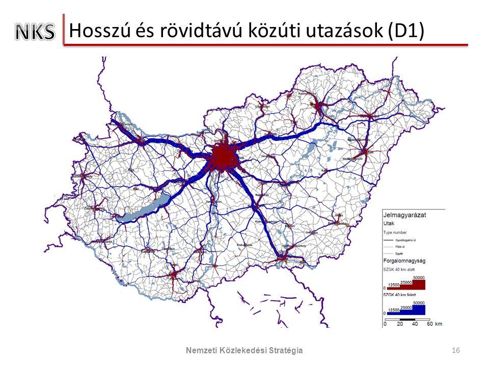 Hosszú és rövidtávú közúti utazások (D1) 16 Nemzeti Közlekedési Stratégia