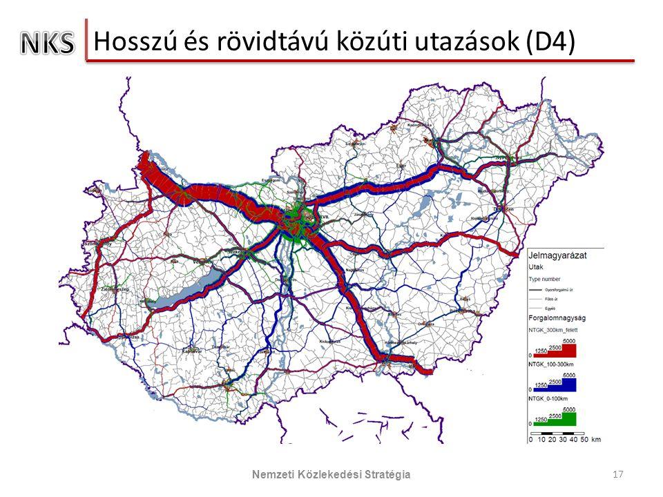 Hosszú és rövidtávú közúti utazások (D4) 17 Nemzeti Közlekedési Stratégia