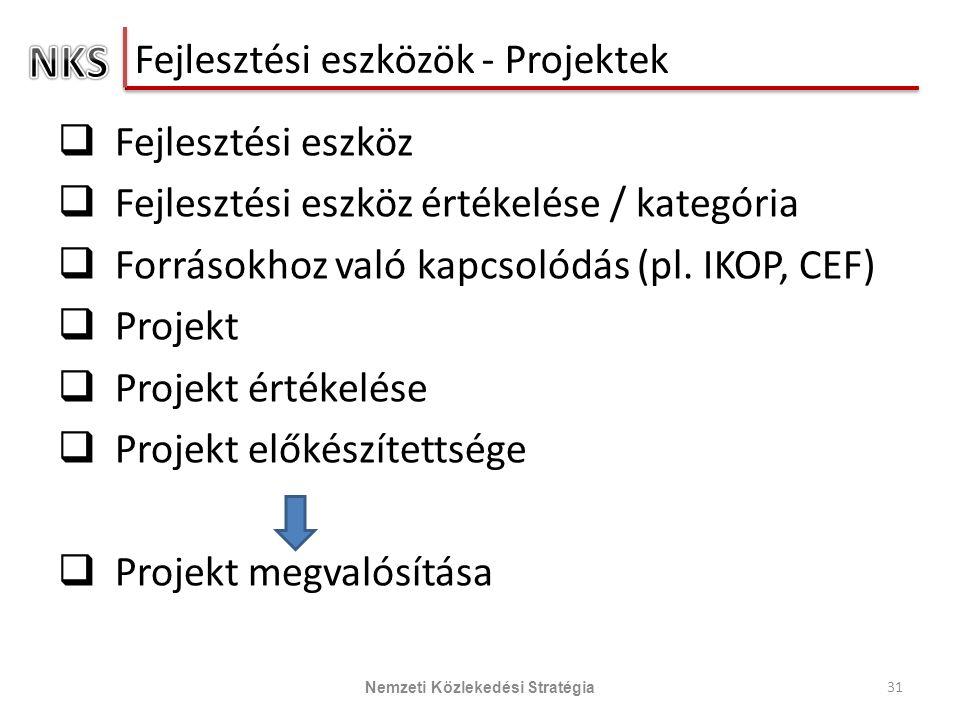 Fejlesztési eszközök - Projektek  Fejlesztési eszköz  Fejlesztési eszköz értékelése / kategória  Forrásokhoz való kapcsolódás (pl.