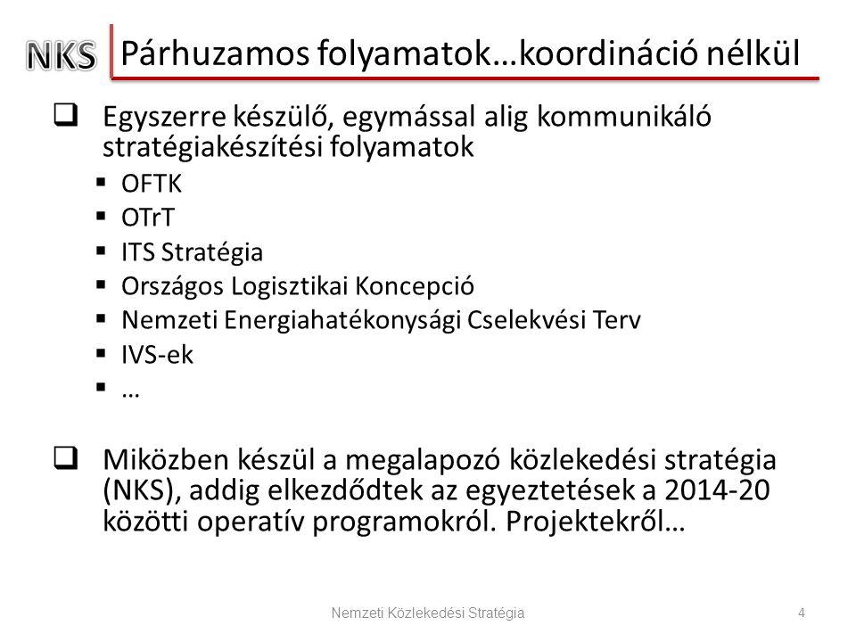 Párhuzamos folyamatok…koordináció nélkül  Egyszerre készülő, egymással alig kommunikáló stratégiakészítési folyamatok  OFTK  OTrT  ITS Stratégia  Országos Logisztikai Koncepció  Nemzeti Energiahatékonysági Cselekvési Terv  IVS-ek  …  Miközben készül a megalapozó közlekedési stratégia (NKS), addig elkezdődtek az egyeztetések a 2014-20 közötti operatív programokról.