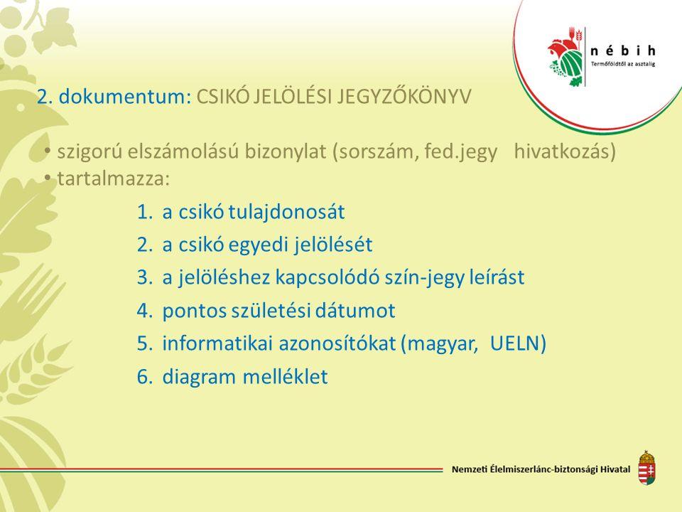 2. dokumentum: CSIKÓ JELÖLÉSI JEGYZŐKÖNYV szigorú elszámolású bizonylat (sorszám, fed.jegy hivatkozás) tartalmazza: 1. a csikó tulajdonosát 2. a csikó