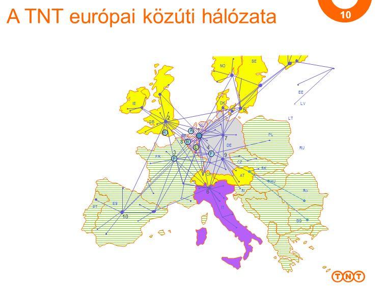 A TNT európai közúti hálózata AT CZ DK EE FR DE HU IE IT LV LT NL NO PL RU SK SI ES SE CH GB PT LU BE 1 3 5 8 10 6 9 7 4 2 B F P A H L BG Ro 10