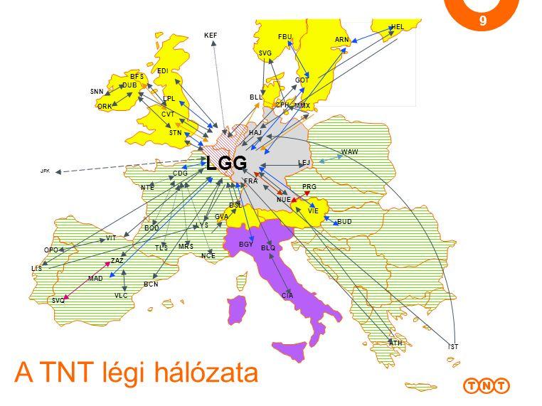 9 A TNT légi hálózata