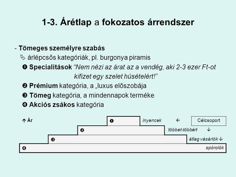 1-3. Árétlap a fokozatos árrendszer - Tömeges személyre szabás  árlépcsős kategóriák, pl.